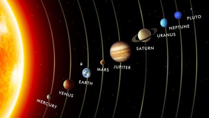 Saurmandal,सौरमण्डल के सामने मानव की औकात जीरो, Universe Solor System Human GK In Hindi
